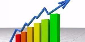 المؤشرات الاقتصادية