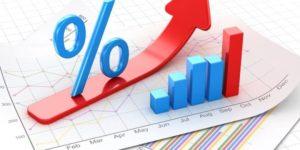 معدلات الفائدة